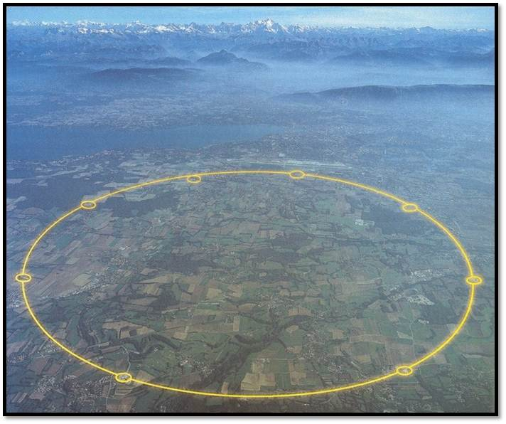 27 kilometers in circumference, 175 meters underground