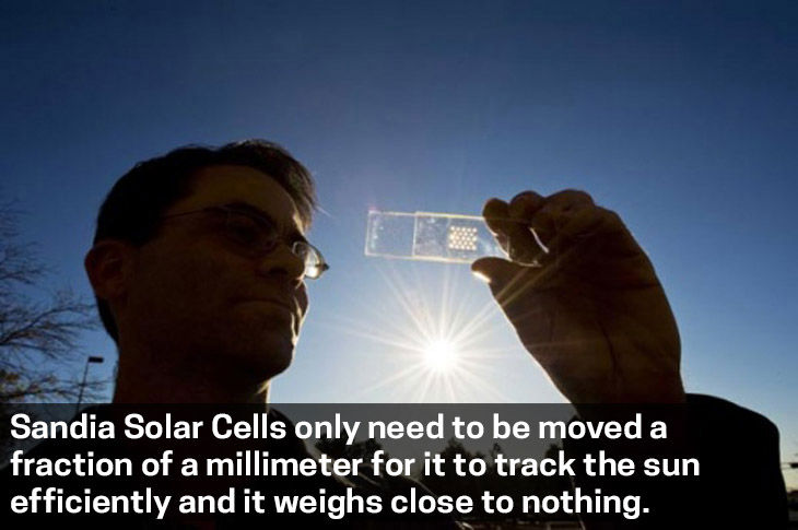 Sandia Solar Cells only need to be moved a fraction of a millimeter for it to track the sun efficiently and it weighs close to nothing.
