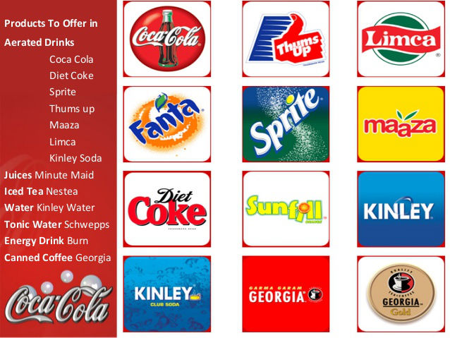 Coca-Cola other brands