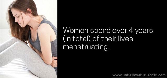 Women menstruation