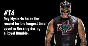 Facts about WWE