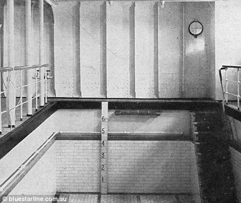 The swimming pool in Titanic