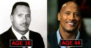 Facts about Dwayne Johnson