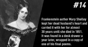 Messed-up facts about History