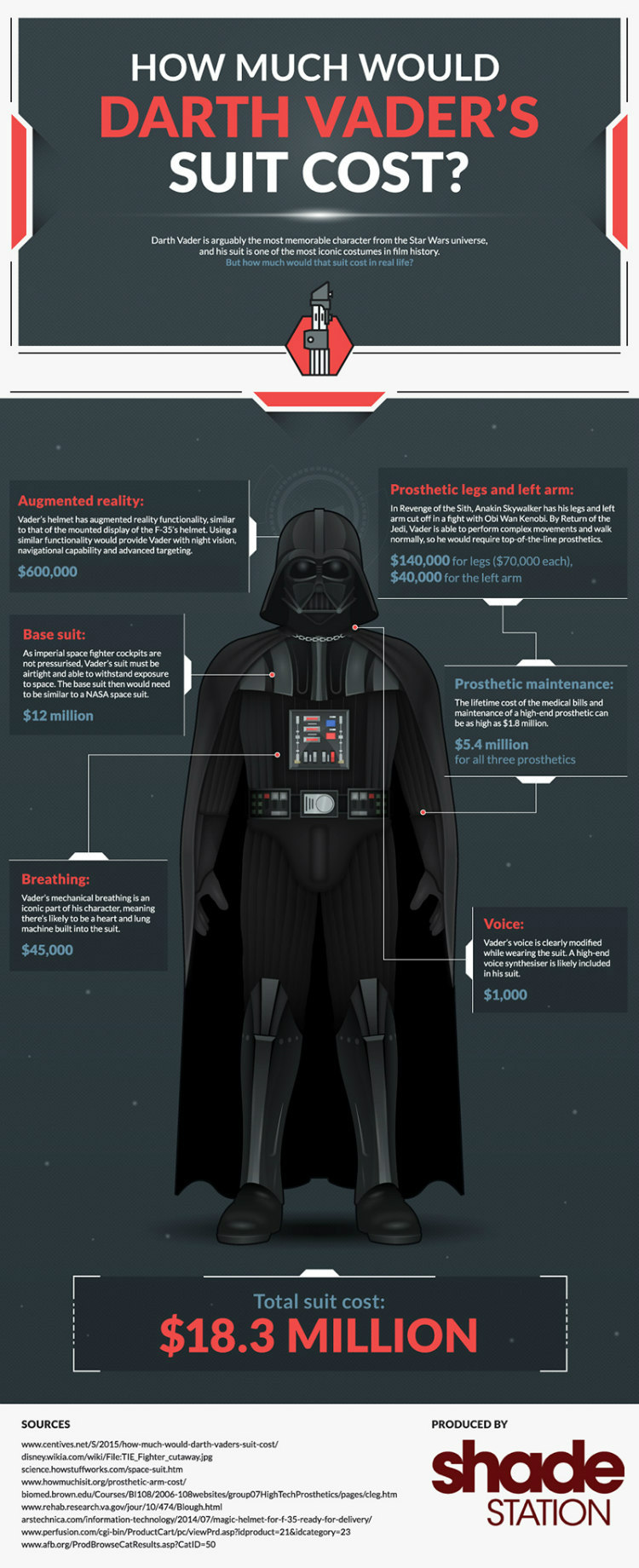 Darth Vader Suit Cost