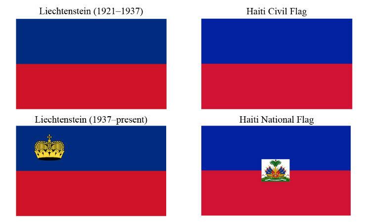Liechtenstein and Haiti Flags