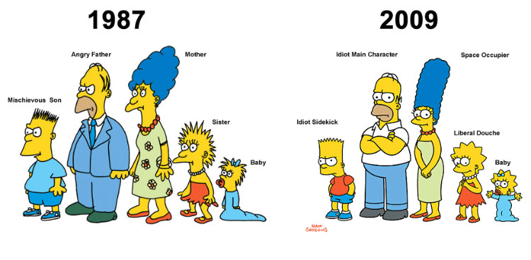 The Simpsons 1987 and 2009