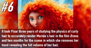Facts about Pixar