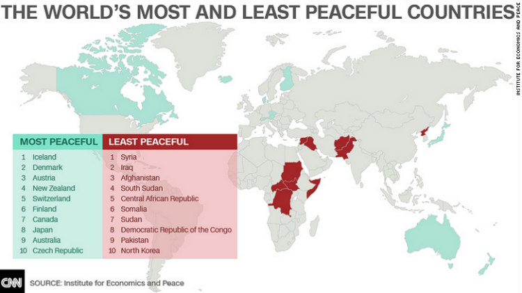 Global Peace Index for 2015