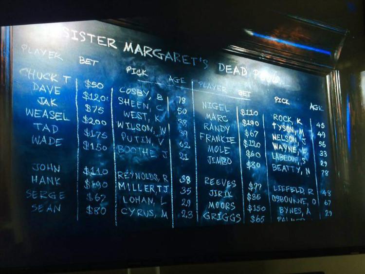 Names on the Deadpool board