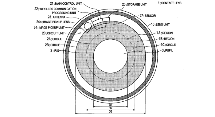 http://cdns.yournewswire.com/wp-content/uploads/2016/04/smart-contact-lens-samsung-675x350.jpg