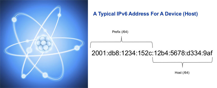 IP address and atoms