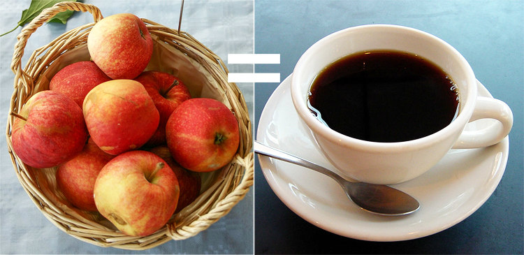 Apples vs. Coffee
