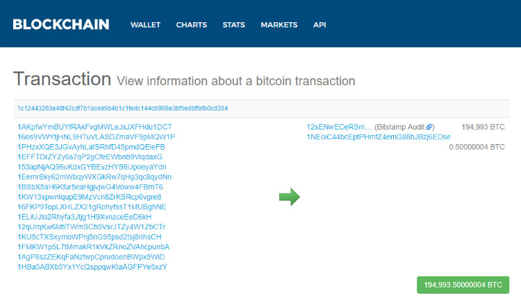 Largest Bitcoin Transaction