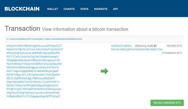 Largest Bitcoin Transaction - Unbelievable Facts