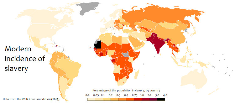 Modern Incidence of Slavery