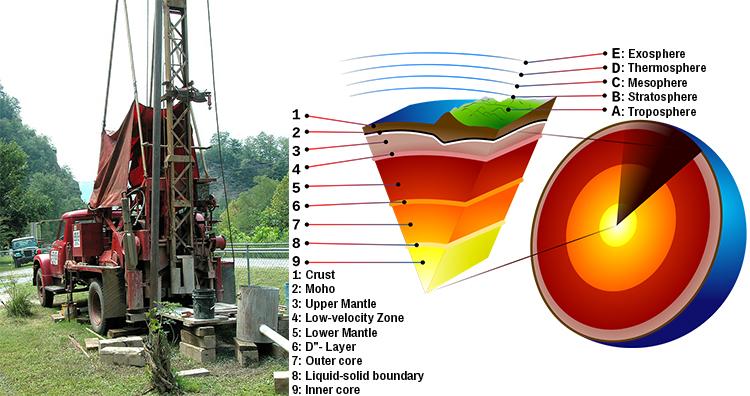 Drilling Machine, Earth crust cutaway