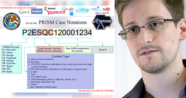 PRISM - a clandestine surveillance program under which the NSA collects user data from various companies, Edward Snowden