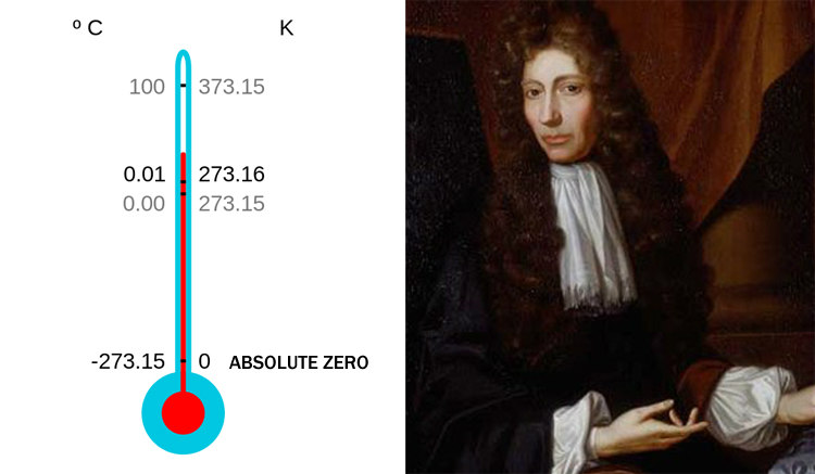 Absolute Zero and Robert Boyle