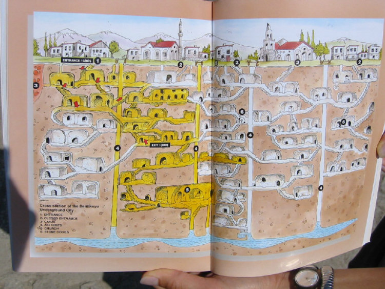 Cross-Section of Derinkuyu Underground City From Guide Book