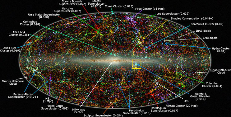 The Great Attractor and the Universe Around Us
