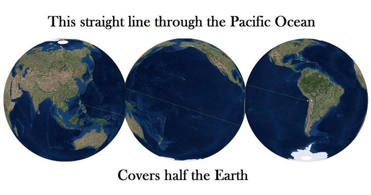 Pacific ocean antipode