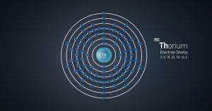 Thorium Atom
