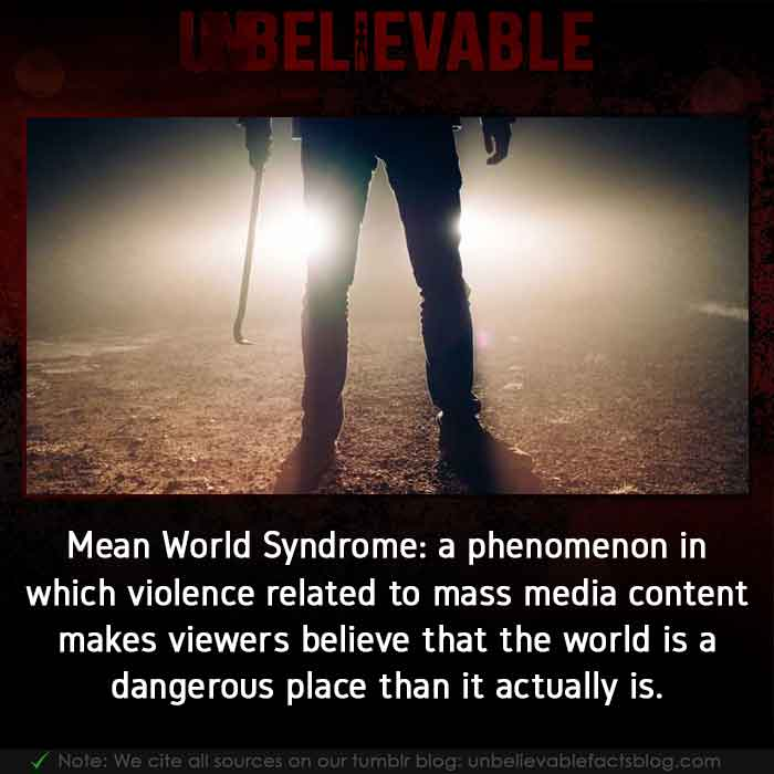 Mean World Syndrome one of Psychological Phenomena