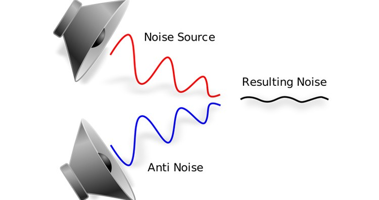 Graphical Depiction of Active Noise Reduction