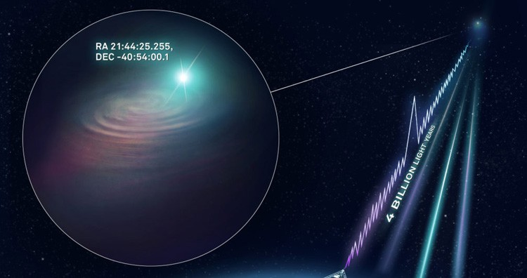 Radio telescope finding a fast radio burst