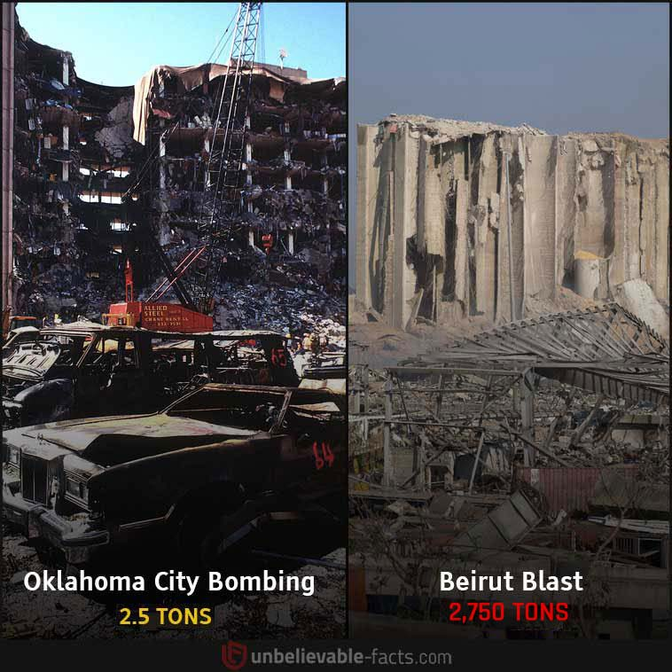 Oklahoma City Bombing vs. Beirut Blast